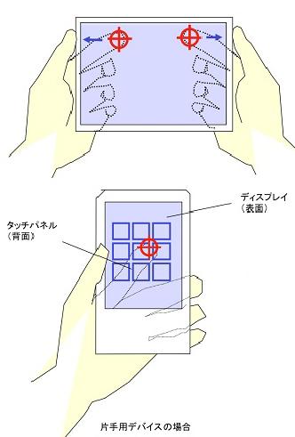 リアタッチユーザーインターフェース_ページ用_01
