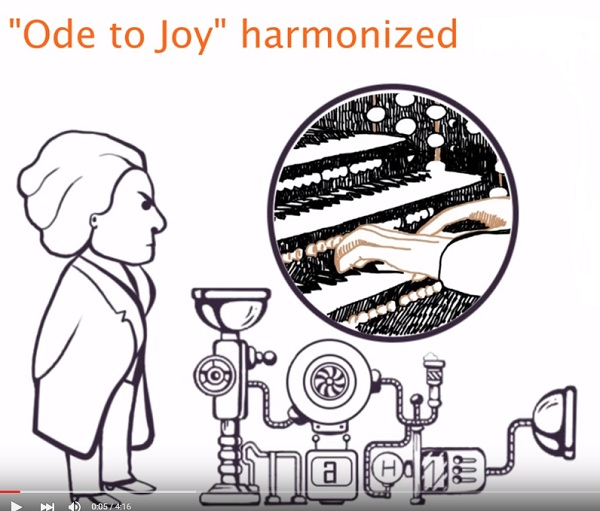 """Ode to Joy"" in 7 styles"