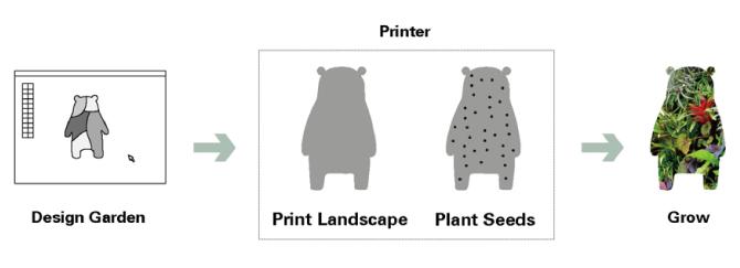 Printable-Garden01