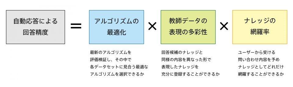 導入事例の紹介<br>ソニーマーケティング(株)